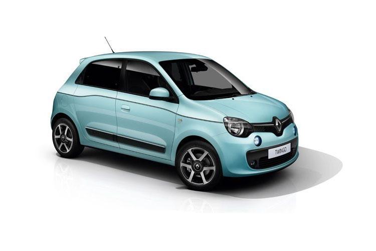 Renault Twingo Car Lease Deals